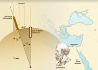 La circunferencia de la tierra y la ruta del oeste