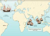 El imperio portugués (siglos XVI - XVII)