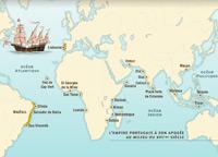 Los imperios portugués y español